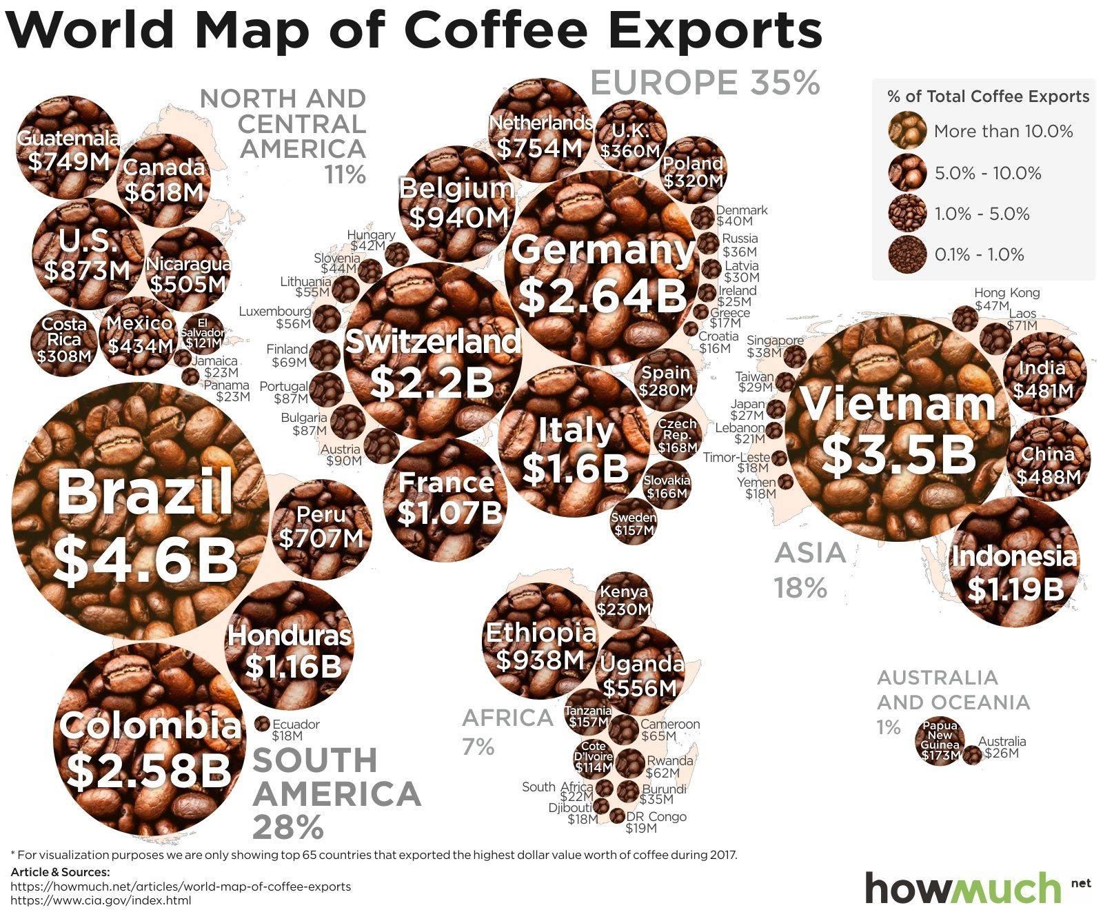 Nhận định giá cà phê thế giới từ 18-23/02/2019: Yếu tố nào quyết định giá tuần này?